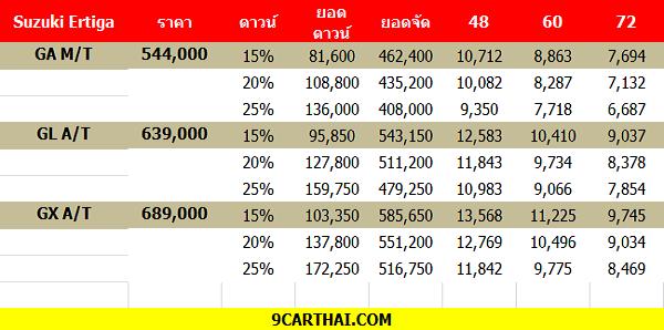 All-New-Suzuki-Ertiga-ราคาผ่อน-ราคาดาวน์